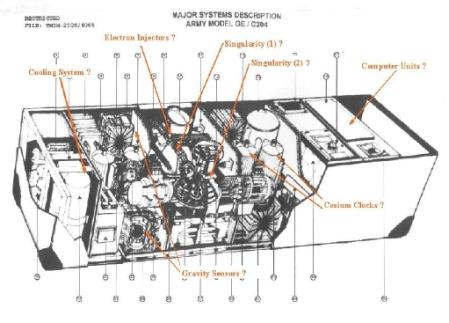 [Image: cutaway2.jpg?w=450&h=323]