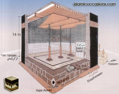 Whats Inside Kaaba Mecca